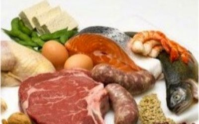 Amino Acids and Proteins: All You Need To Know About Best Protein