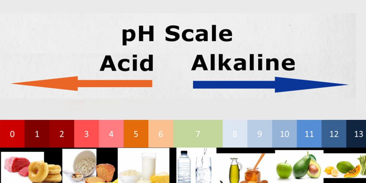 Harmful Acid-Forming Foods That Make Your Blood Acidic