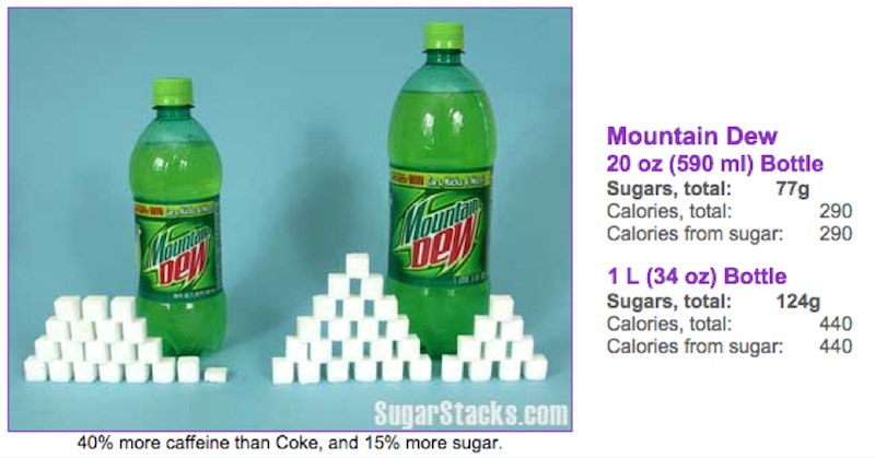 sugar in mountain dew