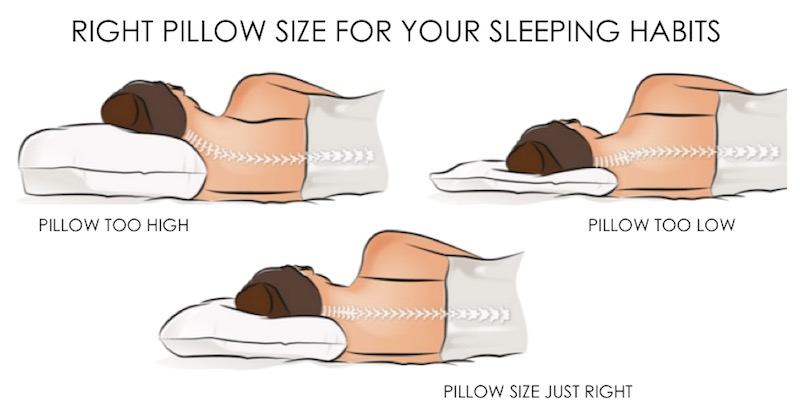 Back Pain Mattress Your Pillow Could Be The Cause Of Your Sciatica Pain ...