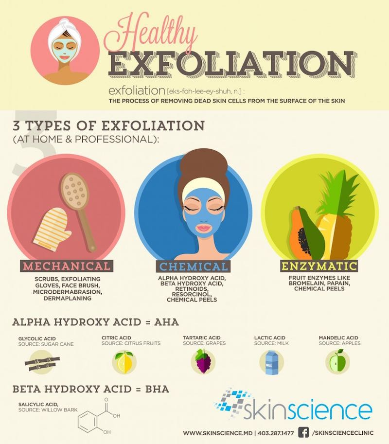 healthy exfoliation infographics