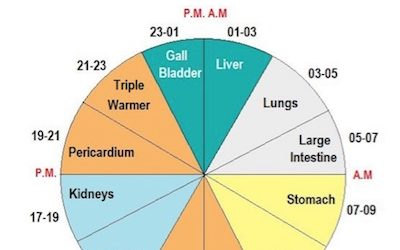 Honoring Your Internal Meridian Clock Can Superboost Your Healing
