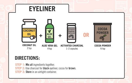 coconut oil eyeliner