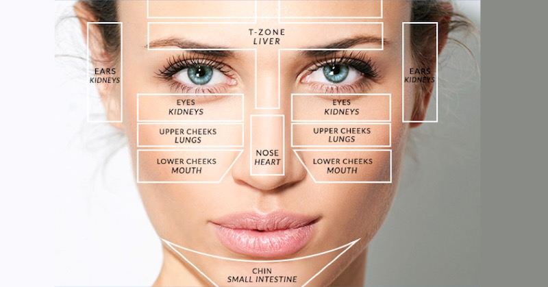 Chinese Face Mapping Uncovers Clues About Your Health on