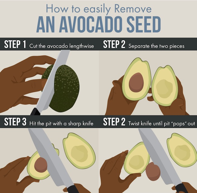 remove avocado seed
