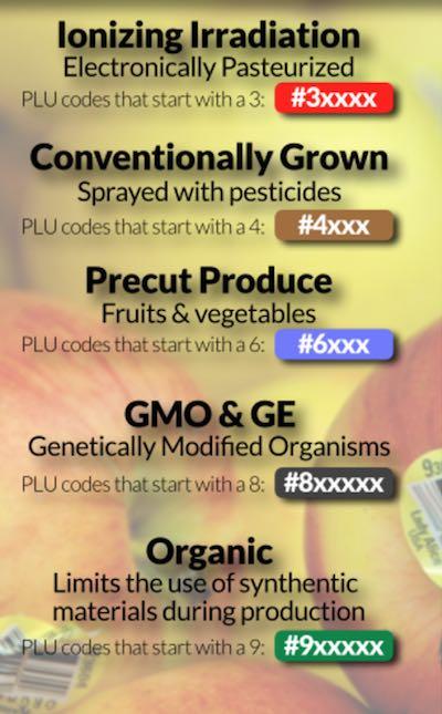 PLU codes simplified