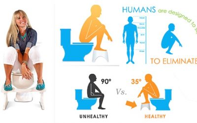 "Straining On The ""Throne"" Every Morning? You Have Been Pooping Wrong!"