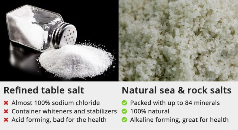 Refined salt Vs Natural salt comparison