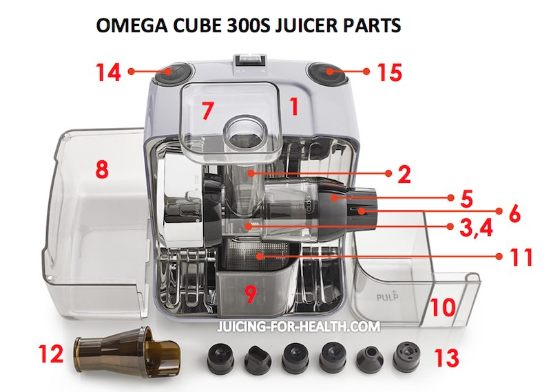 Omega Slow Juicer Spare Parts : Omega Juicer. The. Omega For Leafy Greens. Best Omega Masticating Juicers. Omega Nc900 Hdc Parts ...